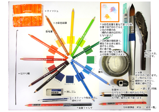色鉛筆講座用・指導案「道具一覧」スナップ・510.jpg